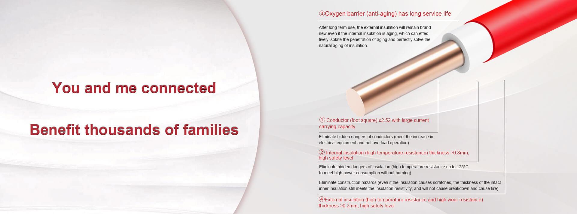 Dexin Cable Group Co., Ltd.